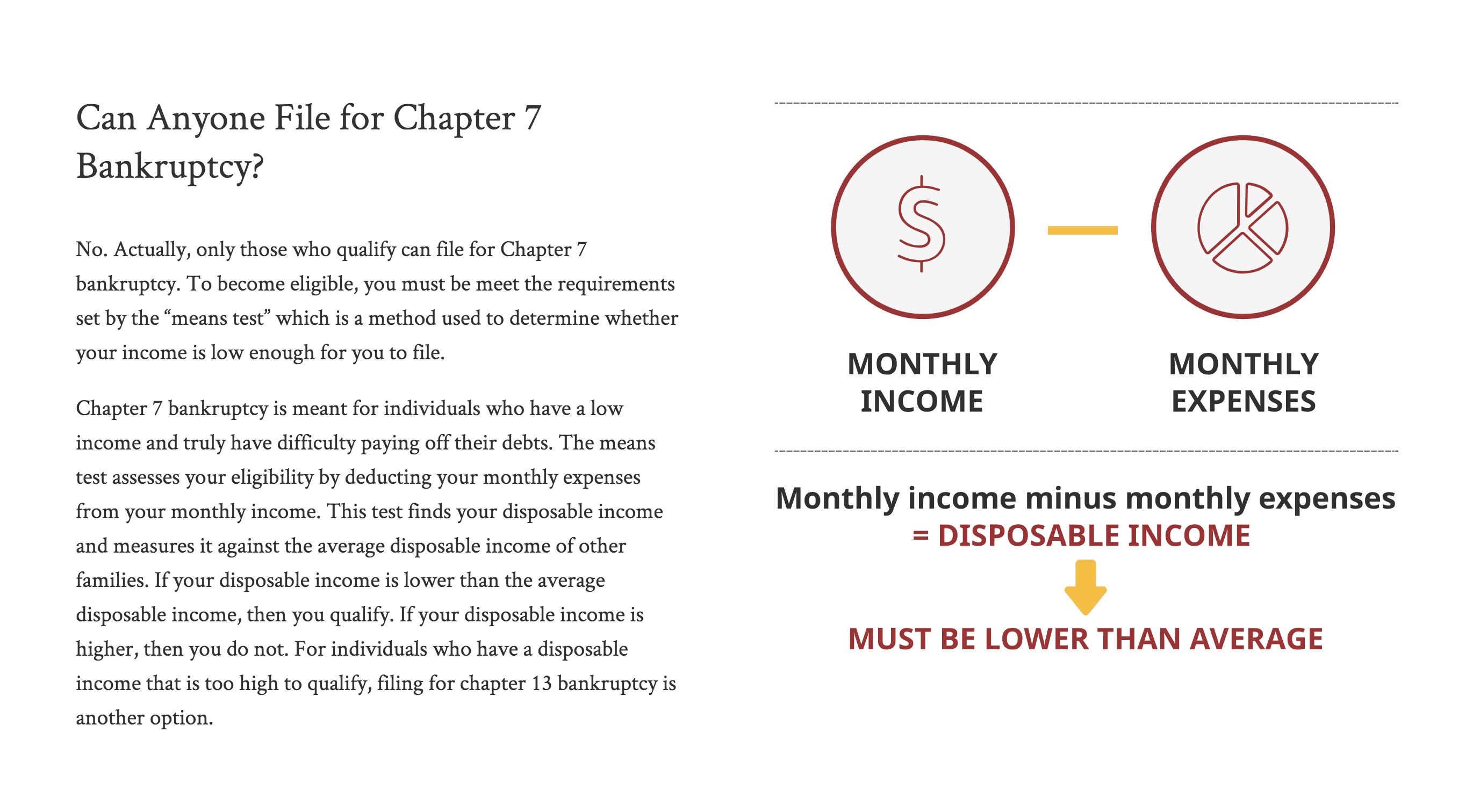 Bankruptcy graphic screenshot
