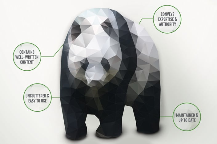 Panda is now a piece of Google's core algorithm
