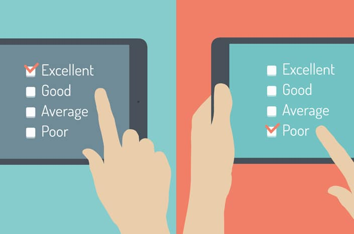 Six ways to enhance your firm's responsive website performance
