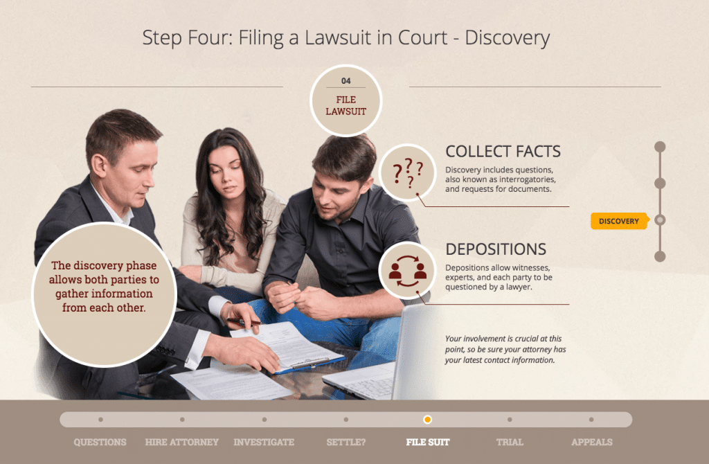 Personal Injury Lawsuit Process Slideshow