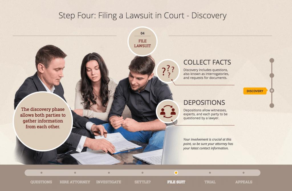 Personal Injury Lawsuit Process Slideshow