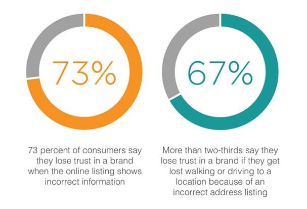 trust-chart