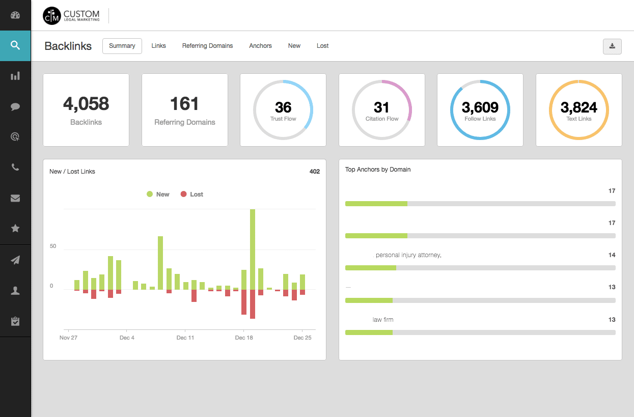 Lawyer Link Building Report