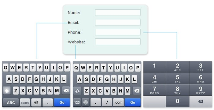 keyboard-type
