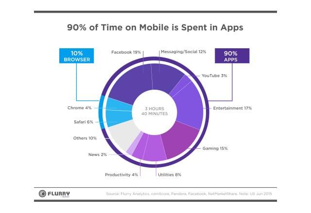 mobile-in-app