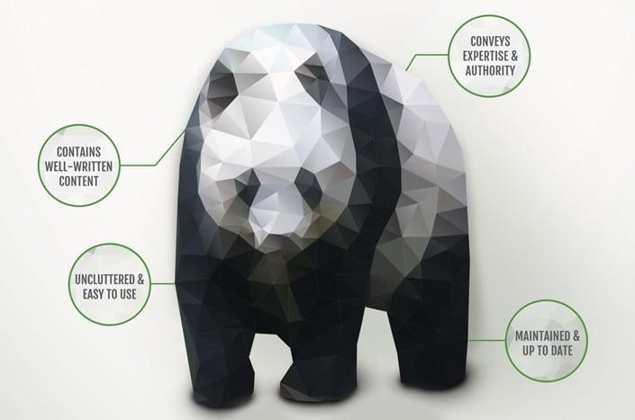 Panda is now a piece of Google's core algorithm